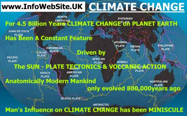 CLIMATE CHANGE 01